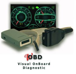Visual OnBoard Diagnostic (VOBD)